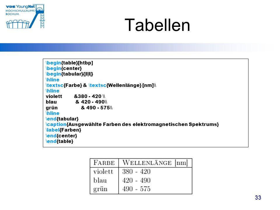 Tabellen 33 \begin{table}[htbp] \begin{center} \begin{tabular}{|l|l|}